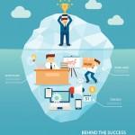 iceberg-hardwork