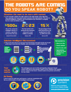 Do You Speak Robot? Data Sheet from Precision Content